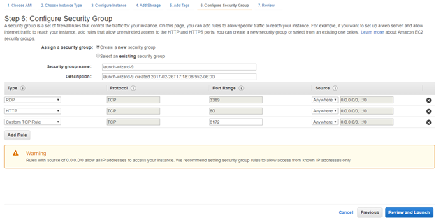 AWS Config Sec Group Screen